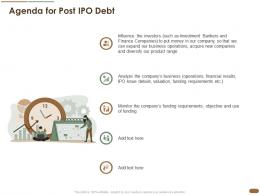 Agenda For Post Ipo Debt Pitch Deck Raise Post Ipo Debt Banking Institutions Ppt Guide