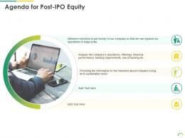 Agenda For Post IPO Equity Post IPO Equity Investment Pitch Ppt Demonstration