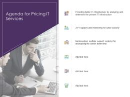 Agenda For Pricing It Services Analyzing Ppt Powerpoint Presentation Layouts Inspiration