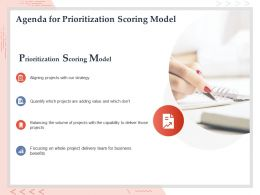 Agenda For Prioritization Scoring Model Quantify Ppt Powerpoint Presentation Example