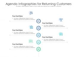 Agenda For Returning Customers Infographic Template