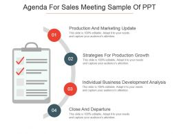 Agenda For Sales Meeting Sample Of Ppt
