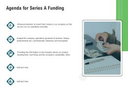 Agenda For Series A Funding M3341 Ppt Powerpoint Presentation Ideas Backgrounds