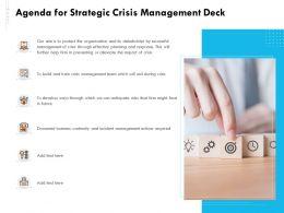 Agenda For Strategic Crisis Management Deck Ppt Powerpoint Presentation Gallery