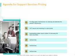 Agenda For Support Services Pricing Server Powerpoint Presentation Graphics Tutorials