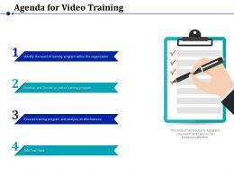 Agenda For Video Training Organization Ppt Powerpoint Presentation Visual Aids
