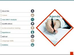 Agenda Good Ppt Example