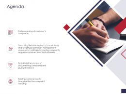 Agenda Grievance Management Ppt Elements
