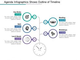 Agenda Infographics Shows Outline Of Timeline