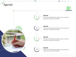 Agenda Mckinsey 7s Strategic Framework Project Management Ppt Template