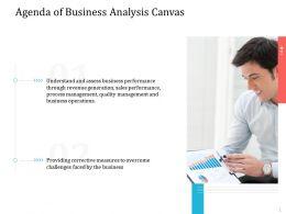Agenda Of Business Analysis Canvas Ppt Powerpoint Presentation Model Maker