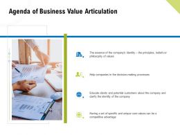 Agenda Of Business Value Articulation Competitive Advantage Ppt Good
