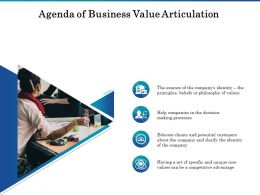 Agenda Of Business Value Articulation Ppt Powerpoint Presentation Summary