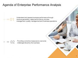 Agenda Of Enterprise Performance Analysis Quality Management Ppt Powerpoint Good
