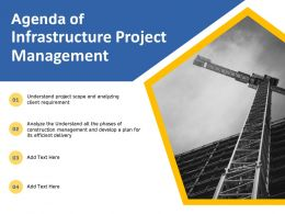 Agenda Of Infrastructure Project Management N342 Ppt Powerpoint Presentation Slides
