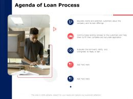 Agenda Of Loan Process Customers Ppt Powerpoint Presentation Model Examples