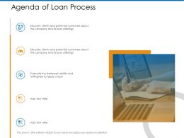 Agenda Of Loan Process M2361 Ppt Powerpoint Presentation Portfolio Rules