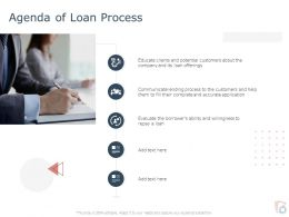 Agenda Of Loan Process Ppt Powerpoint Presentation Icon Show