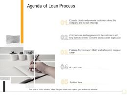 Agenda Of Loan Process Them Ppt Powerpoint Presentation Outline Backgrounds