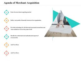 Agenda Of Merchant Acquisition Sale M2394 Ppt Powerpoint Presentation Professional Example