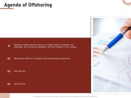 Agenda Of Offshoring Business Productivity Ppt Powerpoint Portfolio