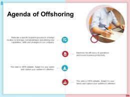 Agenda Of Offshoring Leverage Cost Advantages Ppt Powerpoint Presentation Graphics