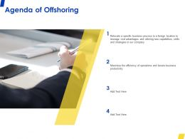 Agenda Of Offshoring Strategies Ppt Powerpoint Presentation Icon Graphics Download