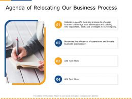 Agenda Of Relocating Our Business Process Boosts Ppt Powerpoint Presentation Diagram Graph Charts