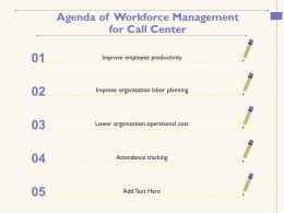 Agenda Of Workforce Management For Call Center M1742 Ppt Powerpoint Presentation Ideas Picture