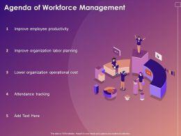 Agenda Of Workforce Management Ppt Powerpoint Presentation Inspiration
