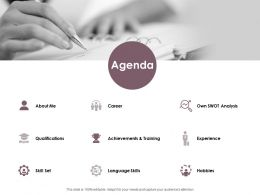 Agenda Own Swot Analysis D160 Ppt Powerpoint Presentation File Layout Ideas