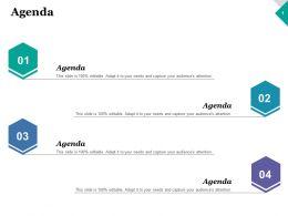 Agenda Planning Business Ppt Inspiration Design Inspiration