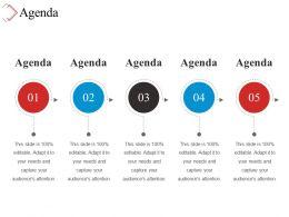 Agenda Powerpoint Presentation Examples