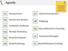 Agenda Powerpoint Presentation Templates