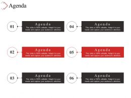 Agenda Powerpoint Slide Presentation Guidelines