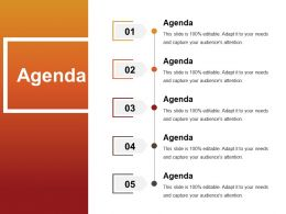 Agenda Powerpoint Slide Presentation Tips