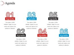 Agenda Powerpoint Slide Rules