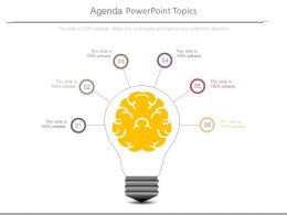 Agenda Powerpoint Topics