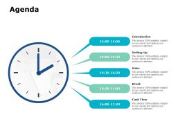 Agenda Ppt Powerpoint Presentation Model Pictures