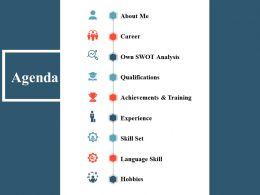 Agenda Ppt Summary