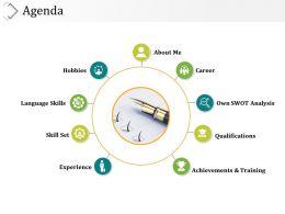 Agenda Presentation Slides
