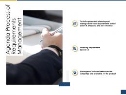 Agenda Process Of Requirements Management Process Of Requirements Management Ppt Formats