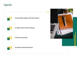 Agenda Retail Sector Evaluation Ppt Powerpoint Presentation Backgrounds