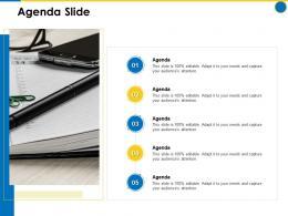 Agenda Slide Business Manual Ppt Powerpoint Presentation Ideas Design Templates