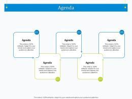 Agenda Strategic Management Maturity Model Assessment Ppt Powerpoint Professional