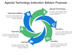 Agenda Technology Instruction Bidders Proposal Forms Planning Upgrade