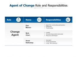 Agent Of Change Role And Responsibilities