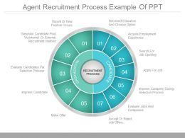 Agent Recruitment Process Example Of Ppt