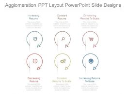 Agglomeration Ppt Layout Powerpoint Slide Designs