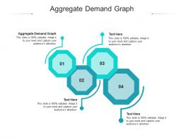 Aggregate Demand Graph Ppt Powerpoint Presentation Infographic Template Aids Cpb